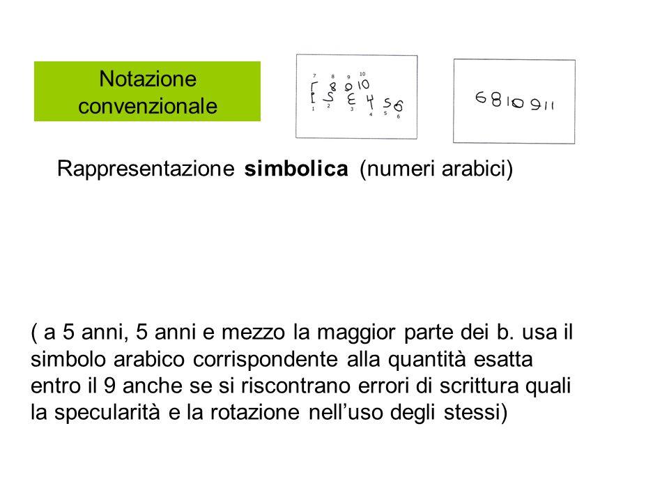 Notazione convenzionale Rappresentazione simbolica (numeri arabici) ( a 5 anni, 5 anni e mezzo la maggior parte dei b. usa il simbolo arabico corrispo