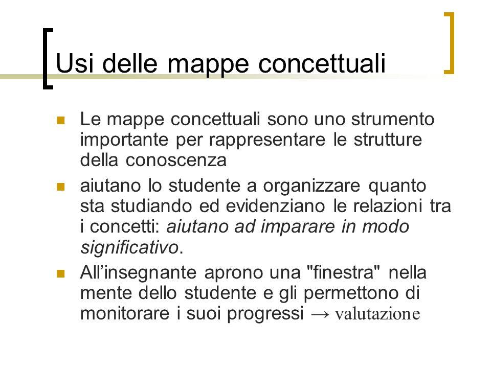 Usi delle mappe concettuali Le mappe concettuali sono uno strumento importante per rappresentare le strutture della conoscenza aiutano lo studente a o