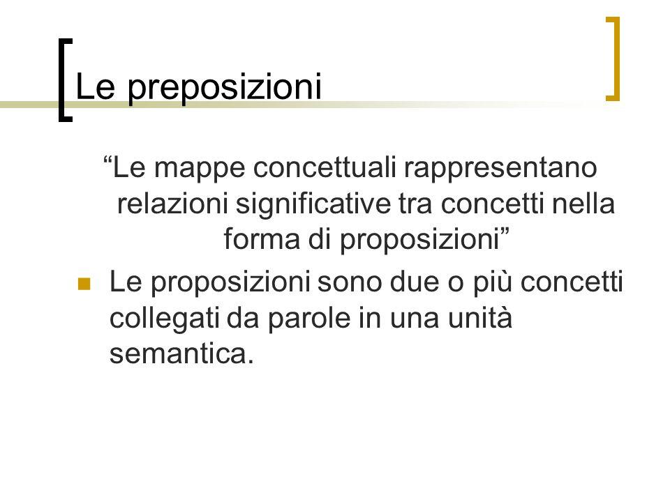 Le preposizioni Le mappe concettuali rappresentano relazioni significative tra concetti nella forma di proposizioni Le proposizioni sono due o più concetti collegati da parole in una unità semantica.