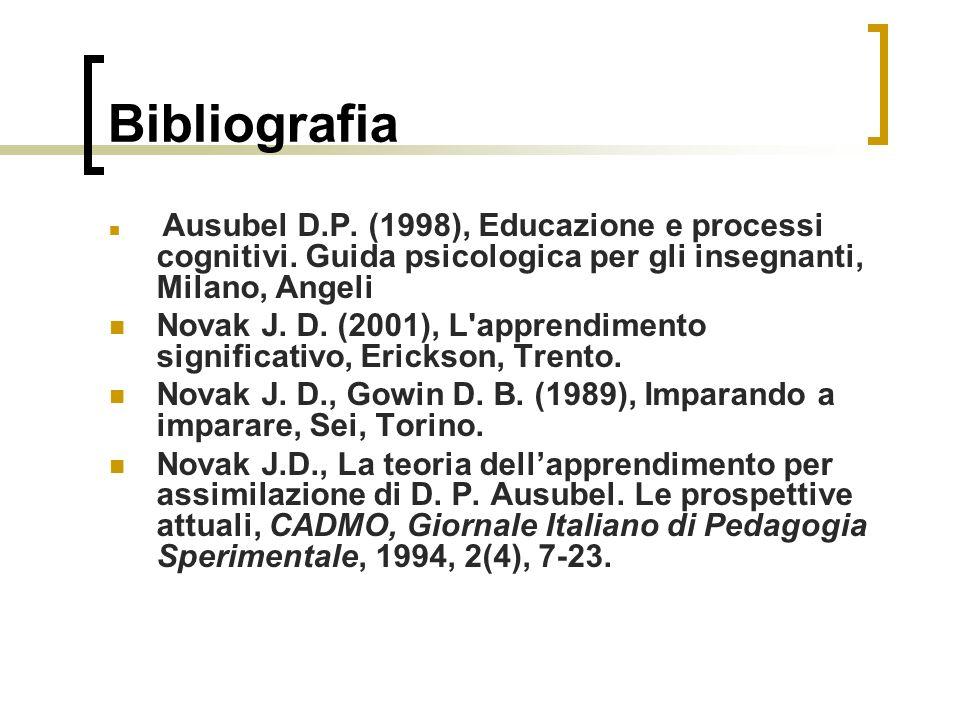 Bibliografia Ausubel D.P. (1998), Educazione e processi cognitivi. Guida psicologica per gli insegnanti, Milano, Angeli Novak J. D. (2001), L'apprendi