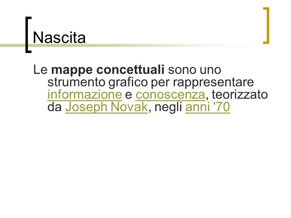 Nascita Le mappe concettuali sono uno strumento grafico per rappresentare informazione e conoscenza, teorizzato da Joseph Novak, negli anni 70 informazioneconoscenzaJoseph Novakanni 70
