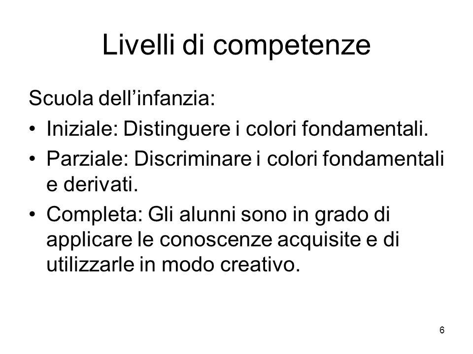 6 Livelli di competenze Scuola dellinfanzia: Iniziale: Distinguere i colori fondamentali.