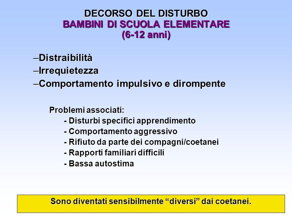 DECORSO DEL DISTURBO BAMBINI DI SCUOLA ELEMENTARE (6-12 anni) Problemi associati: - Disturbi specifici apprendimento - Comportamento aggressivo - Rifi