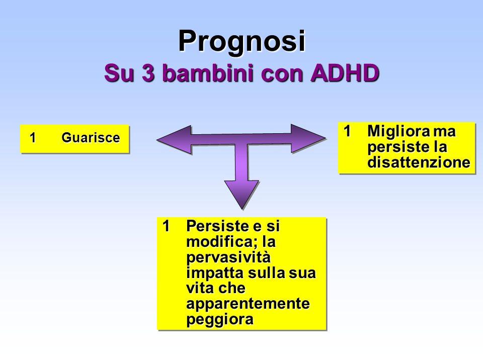 Prognosi Su 3 bambini con ADHD 1Guarisce 1Migliora ma persiste la disattenzione 1 Persiste e si modifica; la pervasività impatta sulla sua vita che ap