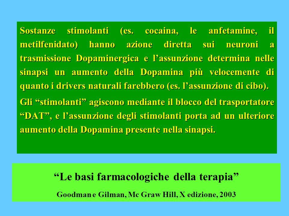 Le basi farmacologiche della terapia Goodman e Gilman, Mc Graw Hill, X edizione, 2003 Sostanze stimolanti (es.