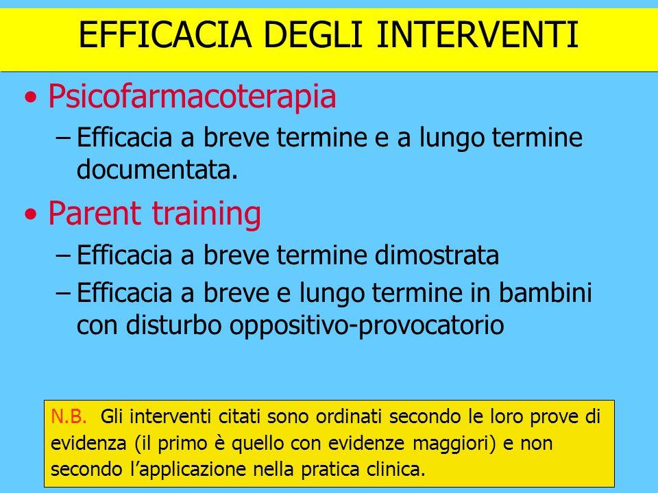 EFFICACIA DEGLI INTERVENTI Psicofarmacoterapia –Efficacia a breve termine e a lungo termine documentata.