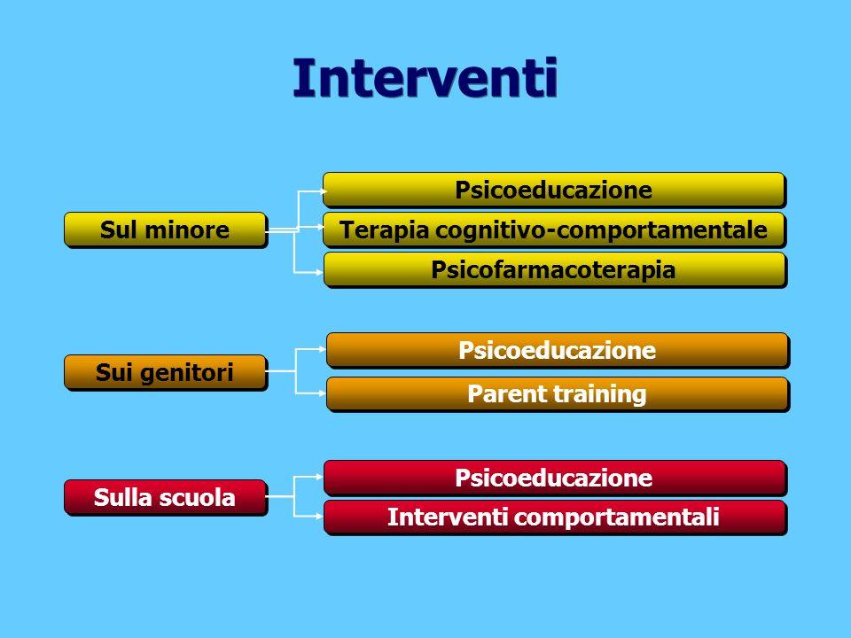 Interventi Sul minore Sui genitori Sulla scuola Psicofarmacoterapia Terapia cognitivo-comportamentale Psicoeducazione Interventi comportamentali Parent training Psicoeducazione