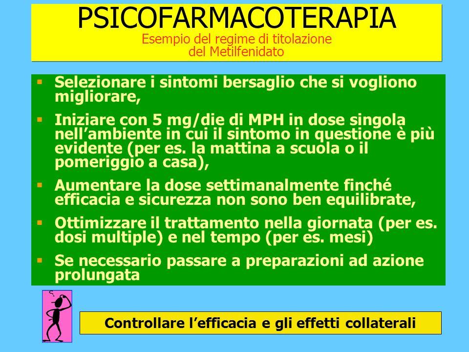 PSICOFARMACOTERAPIA Esempio del regime di titolazione del Metilfenidato Selezionare i sintomi bersaglio che si vogliono migliorare, Iniziare con 5 mg/die di MPH in dose singola nellambiente in cui il sintomo in questione è più evidente (per es.