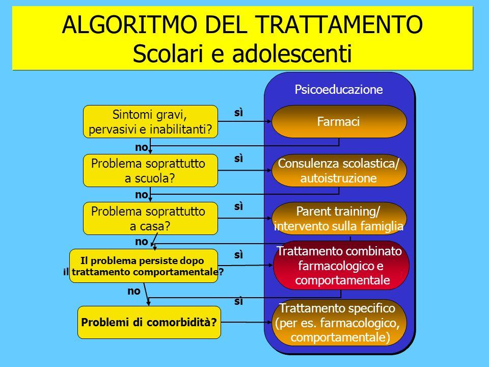 Psicoeducazione ALGORITMO DEL TRATTAMENTO Scolari e adolescenti sì no sì Problemi di comorbidità.
