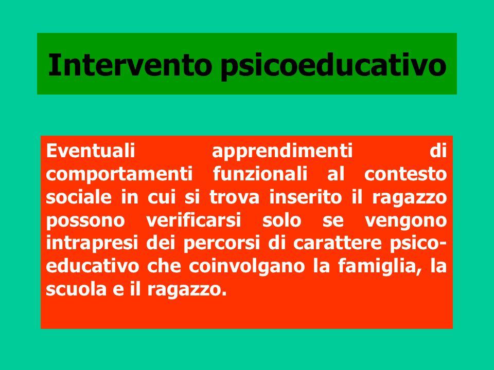 EFFICACIA DEGLI INTERVENTI Studio di Colonia (COMIS): Tassi di normalizzazione per problemi individuali CBTStimolanti + CBT GenitoriInsegnantiGenitoriInsegnanti
