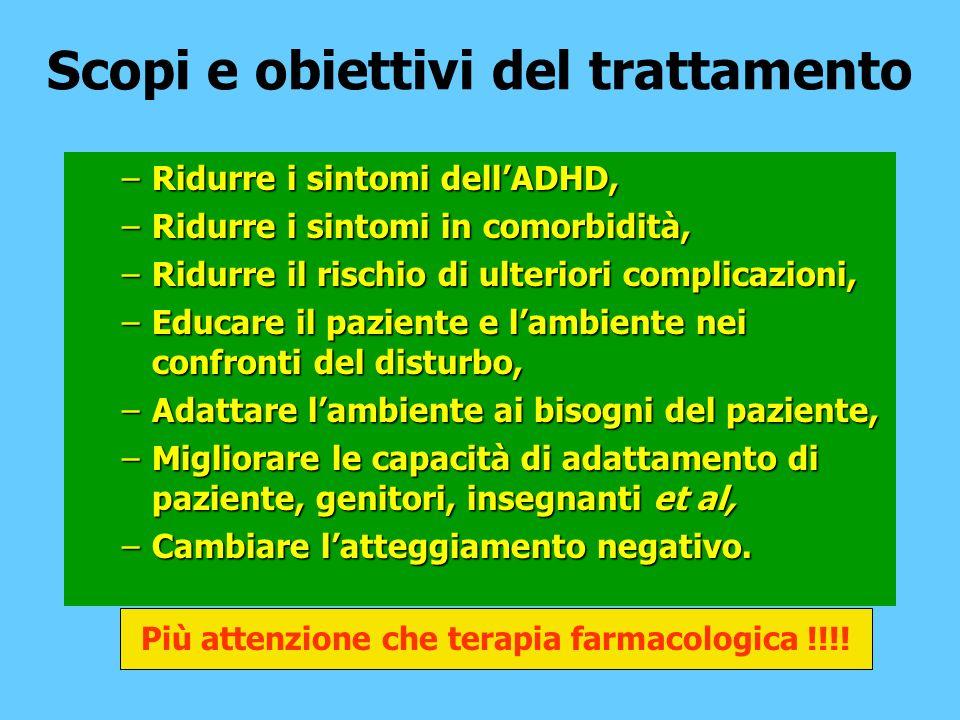 PSICOFARMACOTERAPIA Stimolanti in sottogruppi specifici: Ritardo Mentale –Tasso di risposta inferiore in soggetti con Ritardo Mentale (54%) rispetto a soggetti normodotati (75%).