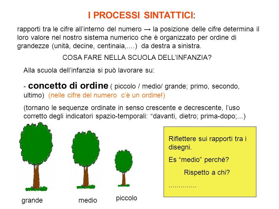 I PROCESSI SINTATTICI: rapporti tra le cifre allinterno del numero la posizione delle cifre determina il loro valore nel nostro sistema numerico che è