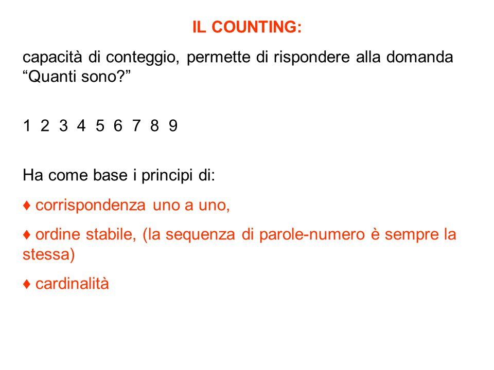 IL COUNTING: capacità di conteggio, permette di rispondere alla domanda Quanti sono? 1 2 3 4 5 6 7 8 9 Ha come base i principi di: corrispondenza uno
