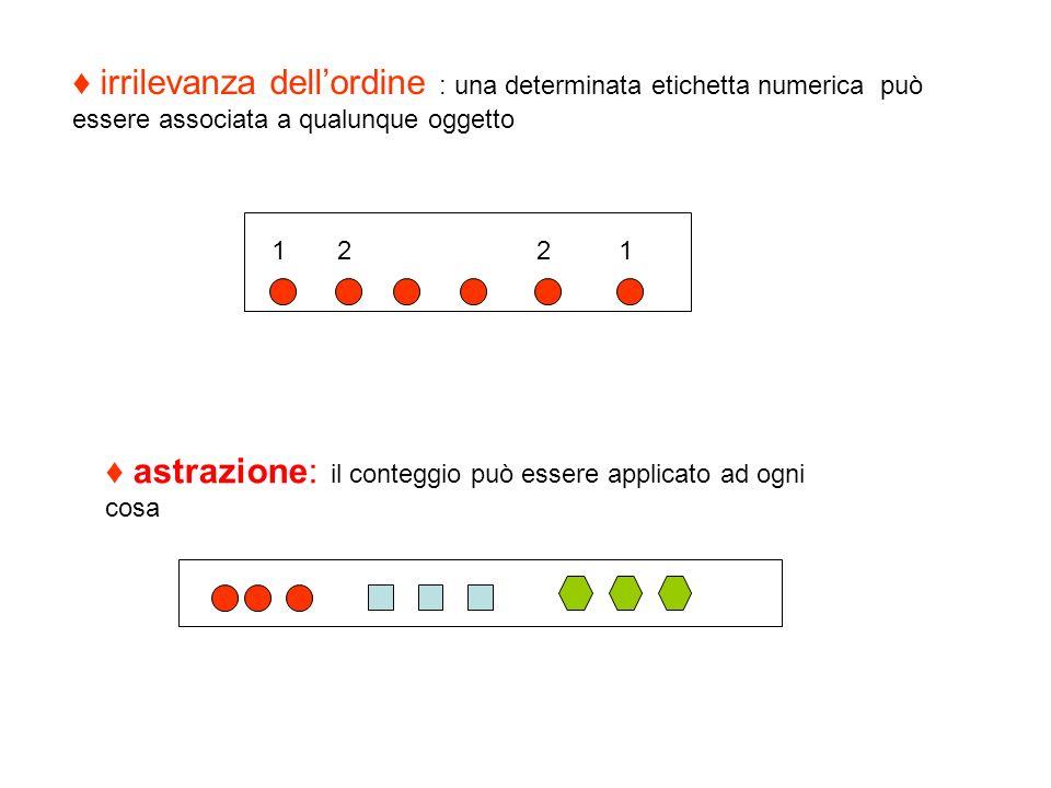 irrilevanza dellordine : una determinata etichetta numerica può essere associata a qualunque oggetto 2112 astrazione: il conteggio può essere applicat