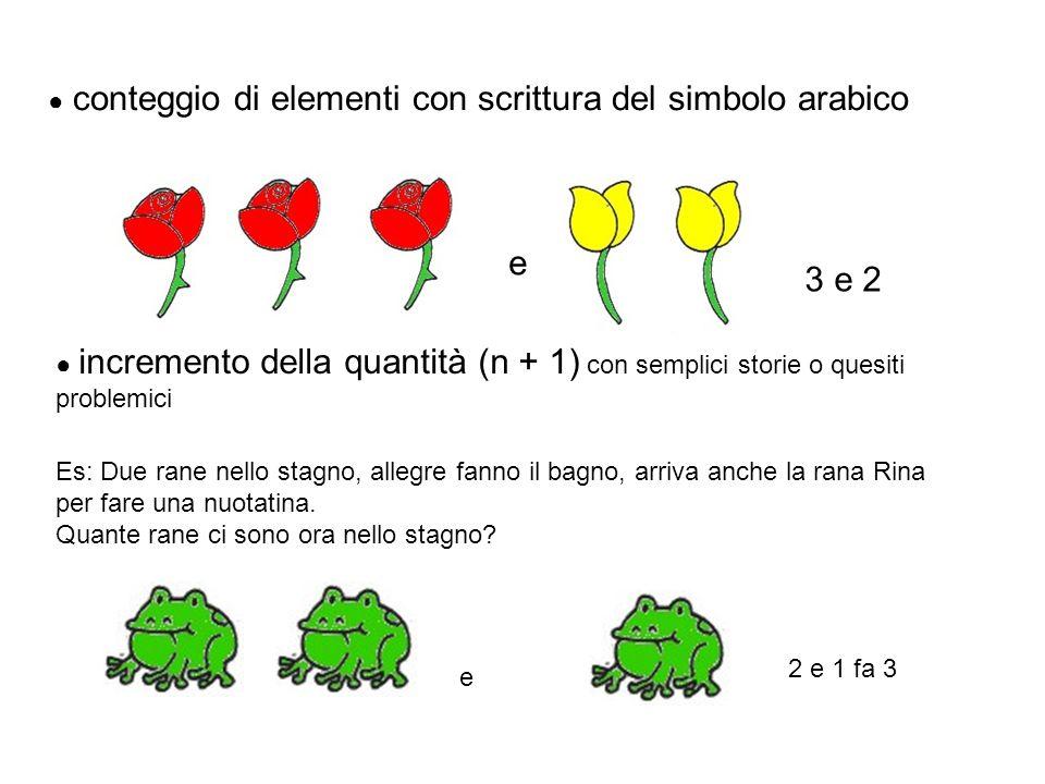 conteggio di elementi con scrittura del simbolo arabico e 3 e 2 incremento della quantità (n + 1) con semplici storie o quesiti problemici Es: Due ran