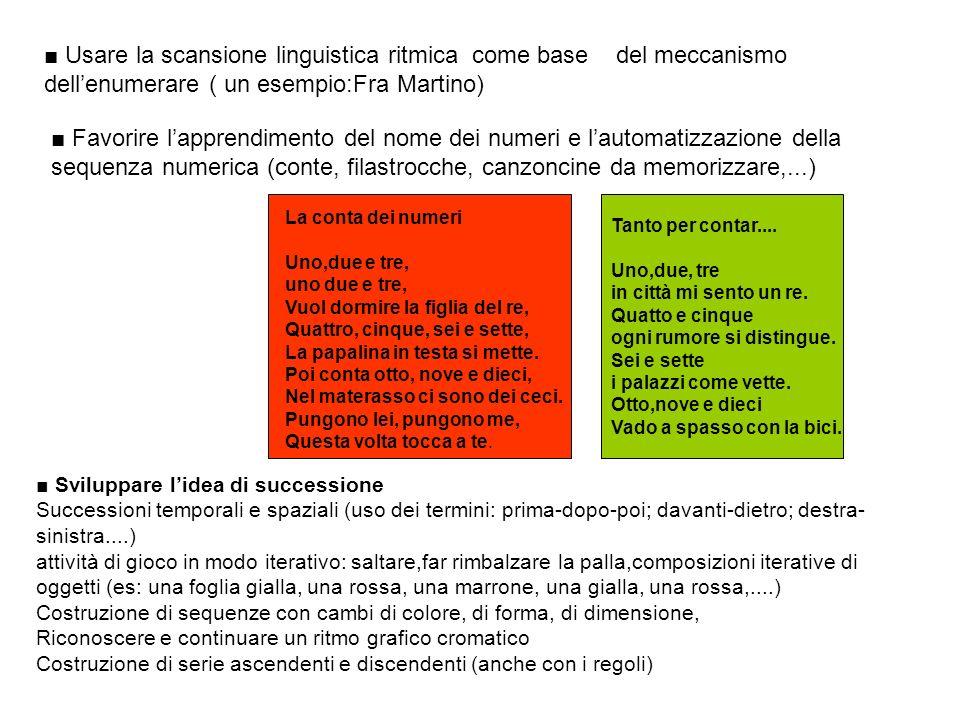 Errori di indicazione –oggetto: il bambino mentre indica gli oggetti ne salta uno, oppure ne indica uno più volte.