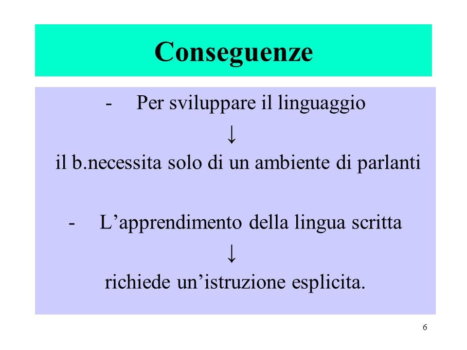 6 Conseguenze -Per sviluppare il linguaggio il b.necessita solo di un ambiente di parlanti -Lapprendimento della lingua scritta richiede unistruzione