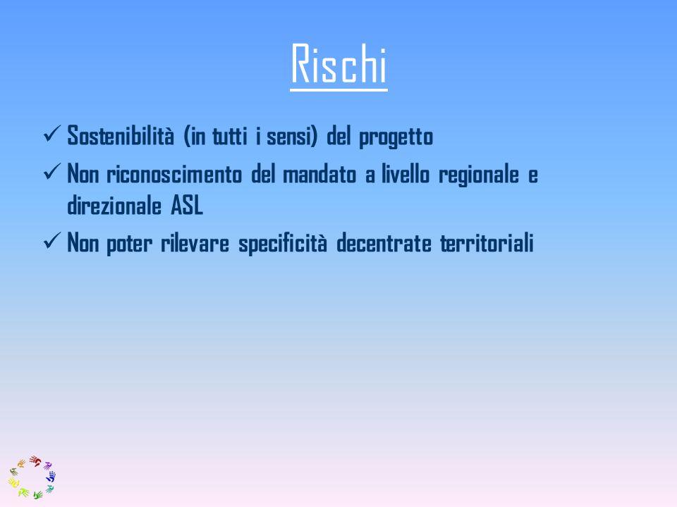 Rischi Sostenibilità (in tutti i sensi) del progetto Non riconoscimento del mandato a livello regionale e direzionale ASL Non poter rilevare specifici