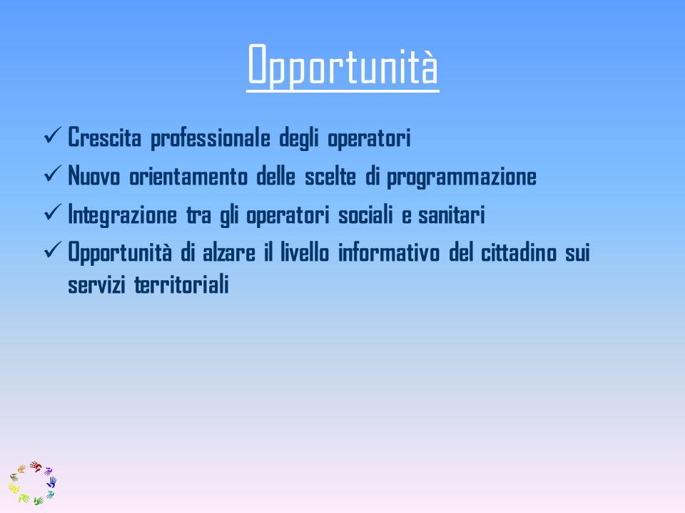 Opportunità Crescita professionale degli operatori Nuovo orientamento delle scelte di programmazione Integrazione tra gli operatori sociali e sanitari