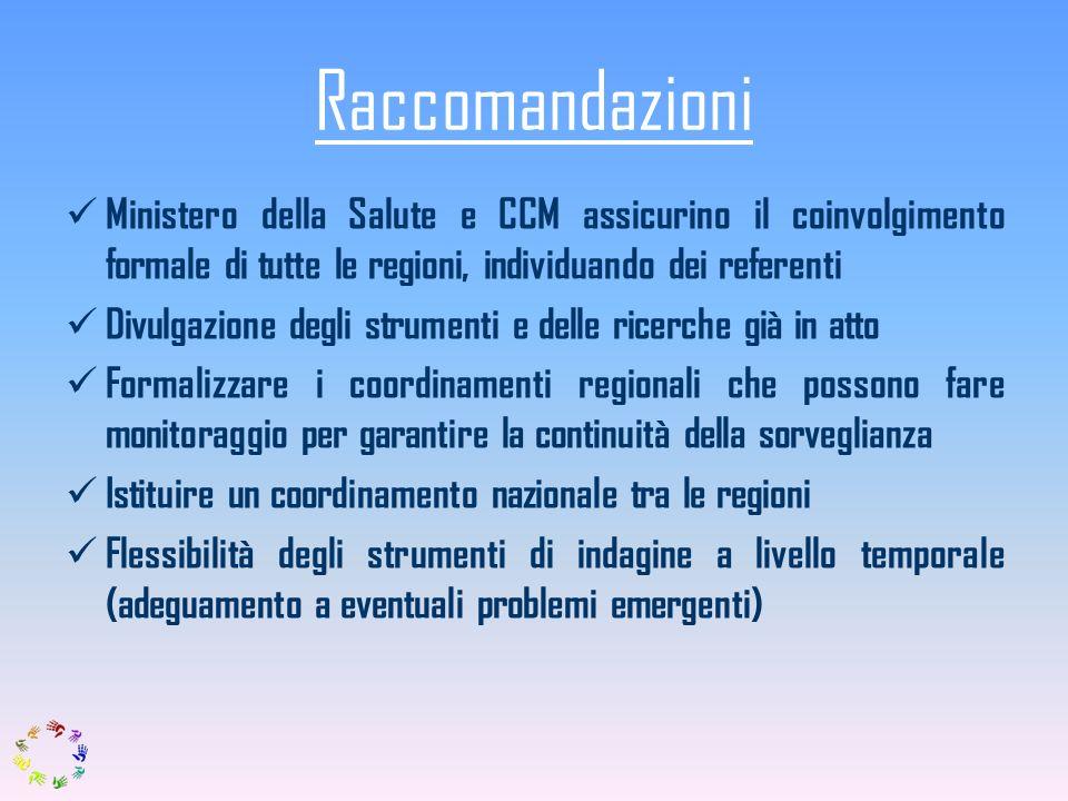 Raccomandazioni Ministero della Salute e CCM assicurino il coinvolgimento formale di tutte le regioni, individuando dei referenti Divulgazione degli s