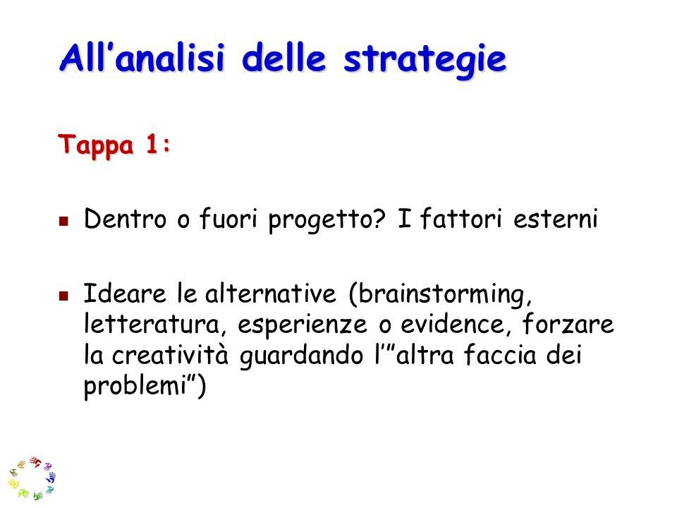 Allanalisi delle strategie Tappa 1: Dentro o fuori progetto? I fattori esterni Ideare le alternative (brainstorming, letteratura, esperienze o evidenc