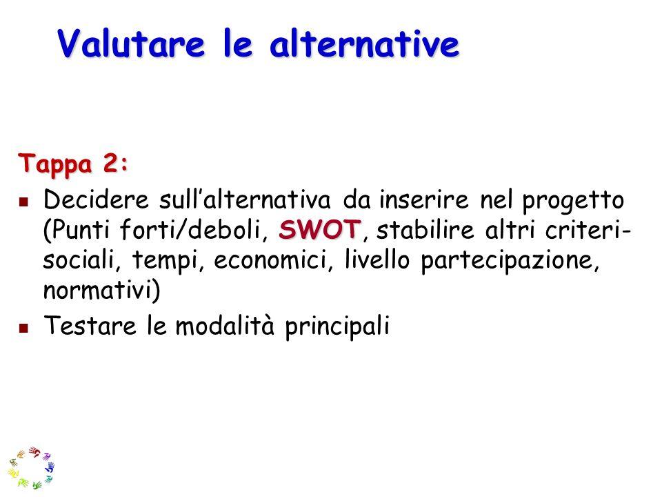 Valutare le alternative Tappa 2: SWOT Decidere sullalternativa da inserire nel progetto (Punti forti/deboli, SWOT, stabilire altri criteri- sociali, t