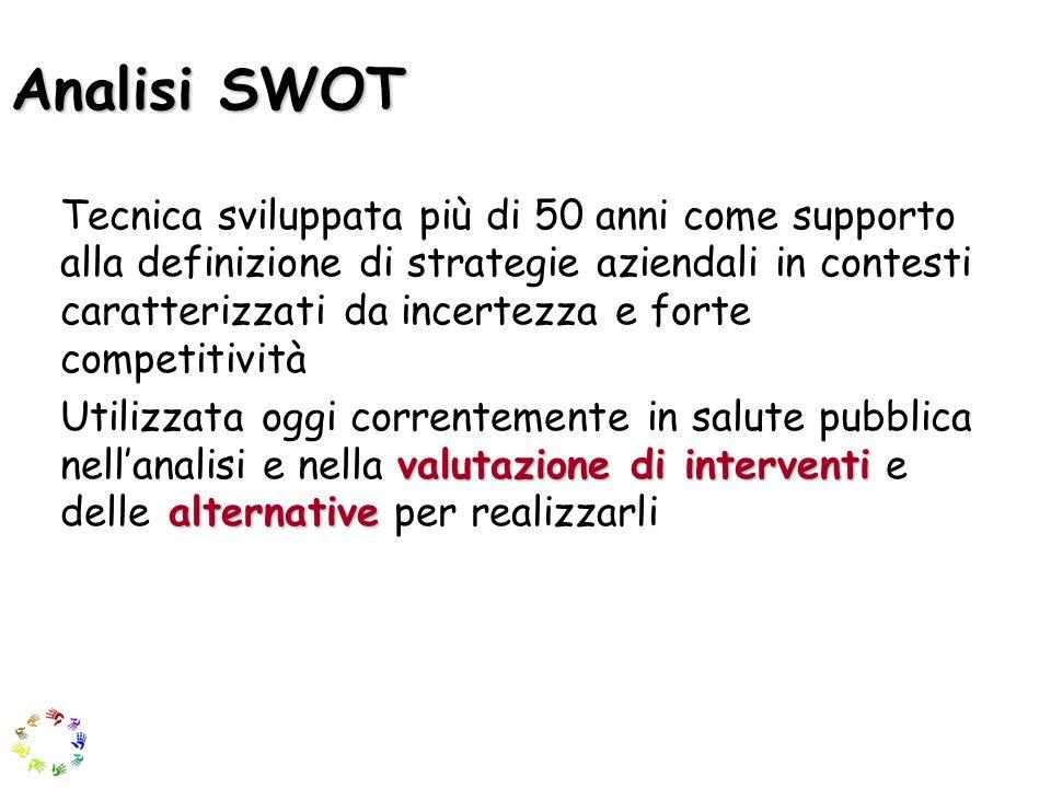 Analisi SWOT Tecnica sviluppata più di 50 anni come supporto alla definizione di strategie aziendali in contesti caratterizzati da incertezza e forte