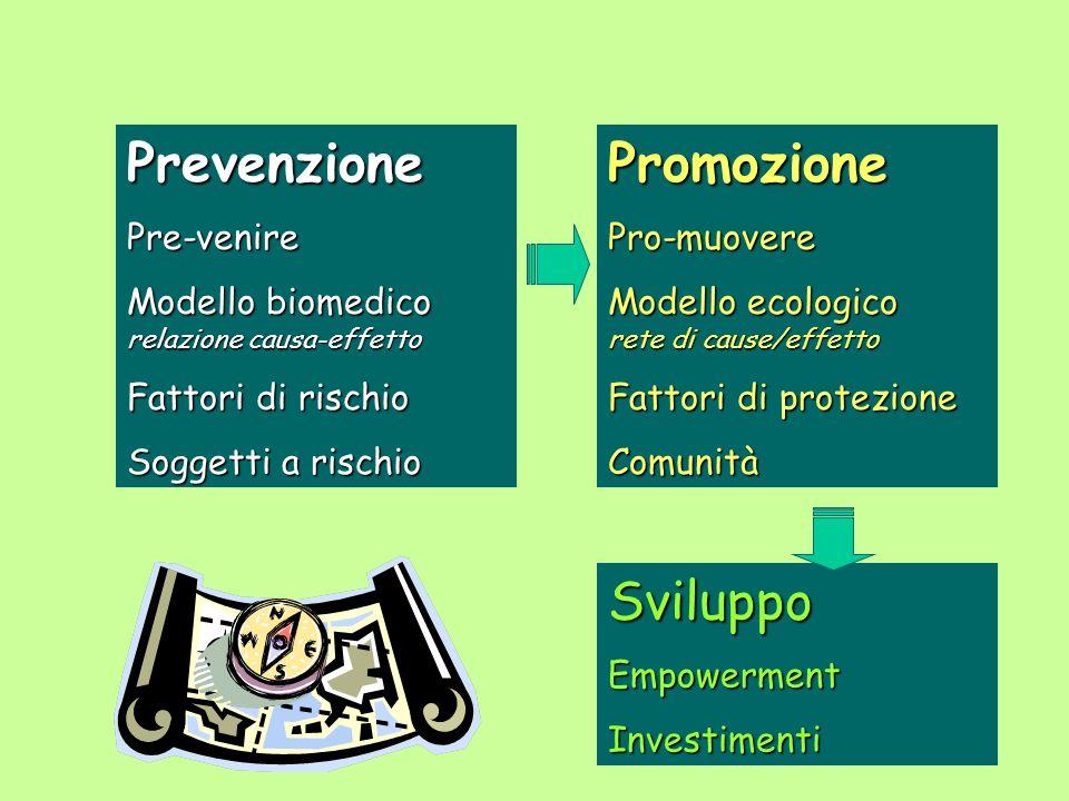 PrevenzionePre-venire Modello biomedico relazione causa-effetto Fattori di rischio Soggetti a rischio PromozionePro-muovere Modello ecologico rete di cause/effetto Fattori di protezione Comunità SviluppoEmpowermentInvestimenti