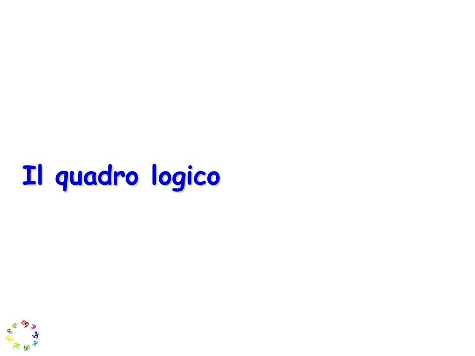 6 Il quadro logico Il quadro logico