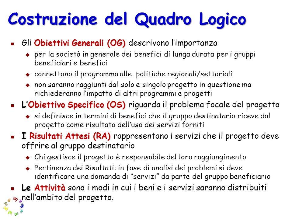 Costruzione del Quadro Logico Obiettivi Generali (OG) Gli Obiettivi Generali (OG) descrivono limportanza per la società in generale dei benefici di lu