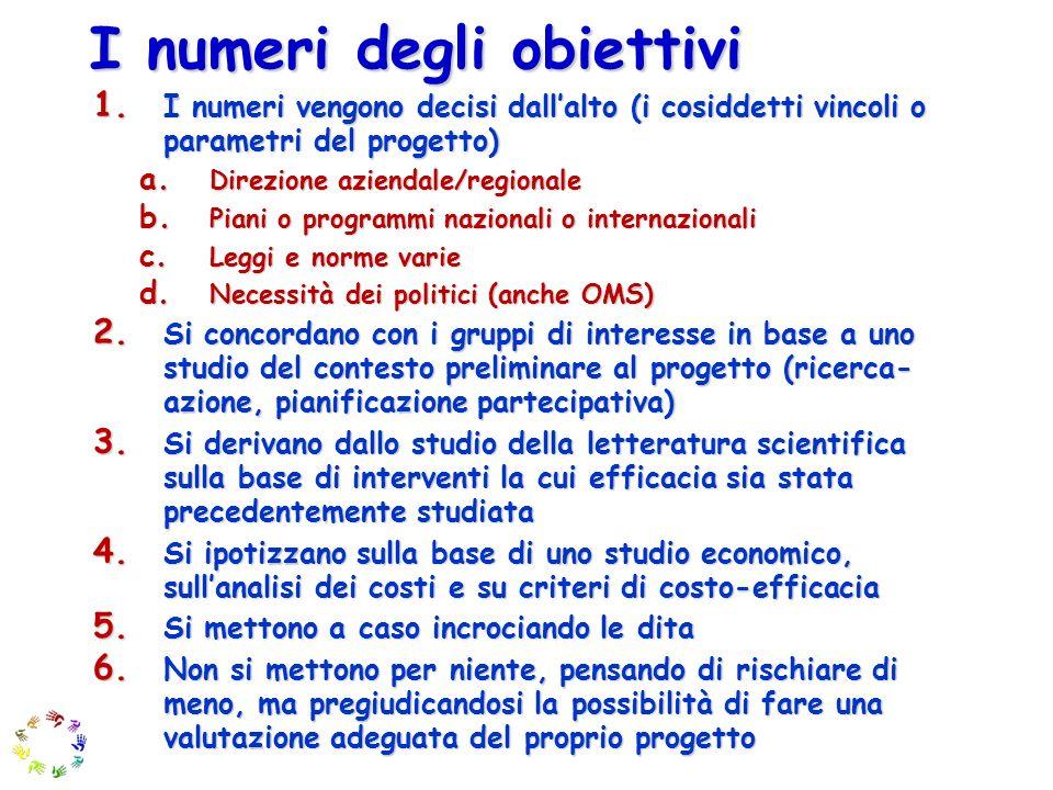 I numeri degli obiettivi 1.