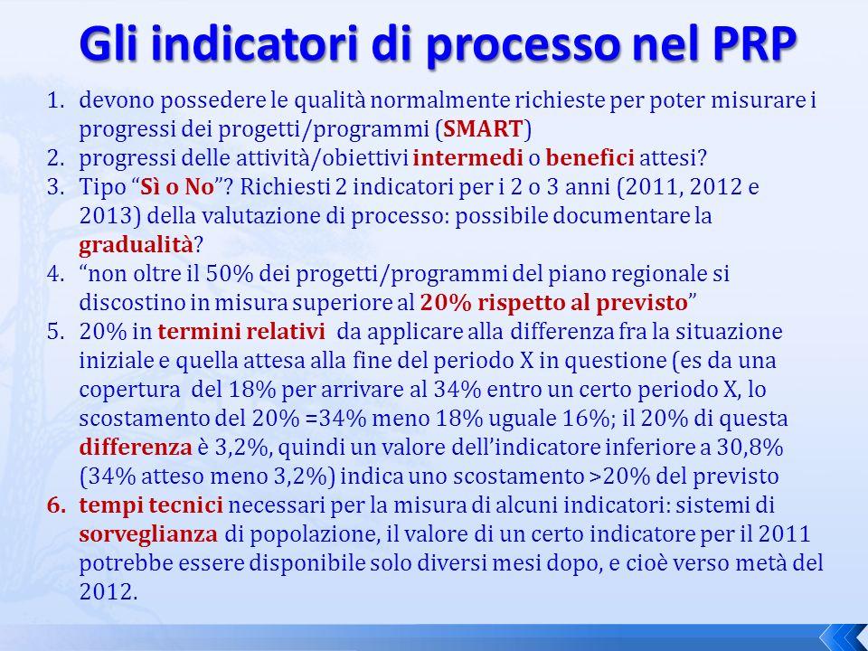 1.devono possedere le qualità normalmente richieste per poter misurare i progressi dei progetti/programmi (SMART) 2.progressi delle attività/obiettivi intermedi o benefici attesi.