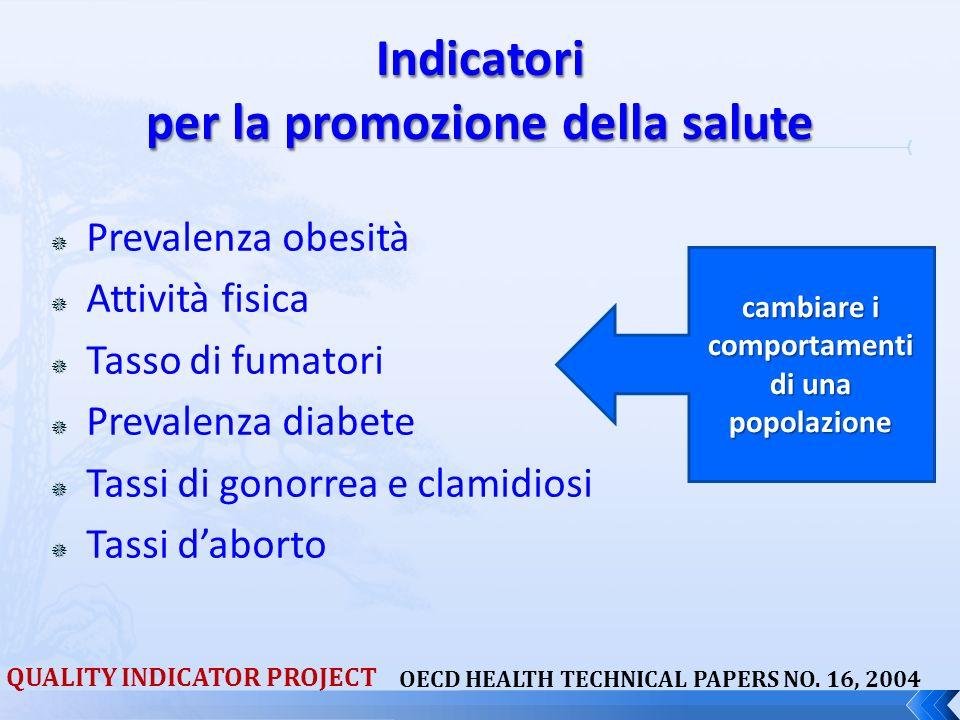 Prevalenza obesità Attività fisica Tasso di fumatori Prevalenza diabete Tassi di gonorrea e clamidiosi Tassi daborto OECD HEALTH TECHNICAL PAPERS NO.