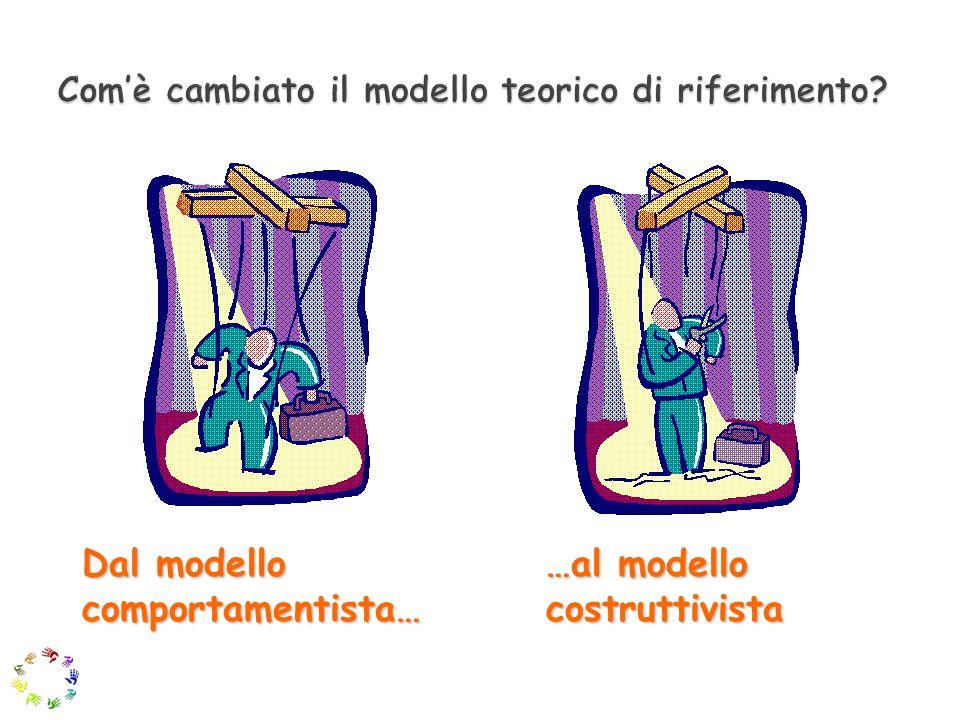 Dal modello comportamentista… …al modello costruttivista