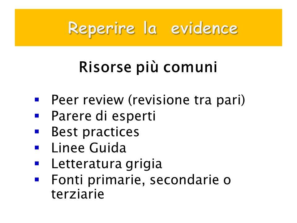 Risorse più comuni Peer review (revisione tra pari) Parere di esperti Best practices Linee Guida Letteratura grigia Fonti primarie, secondarie o terzi