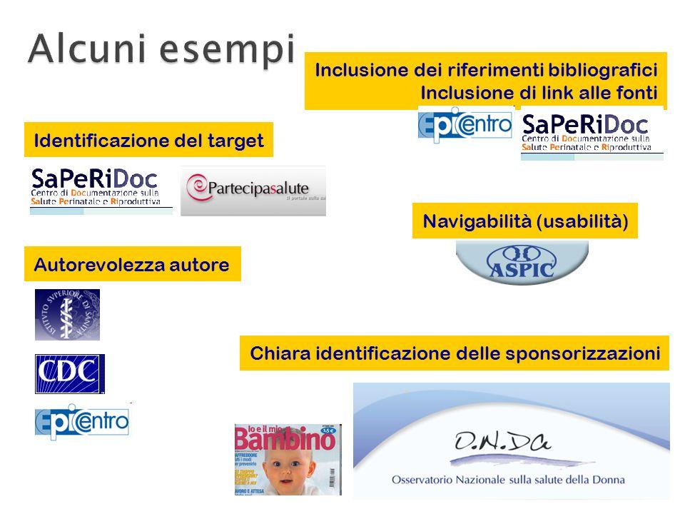 Chiara identificazione delle sponsorizzazioni Identificazione del target Autorevolezza autore Inclusione dei riferimenti bibliografici Inclusione di l