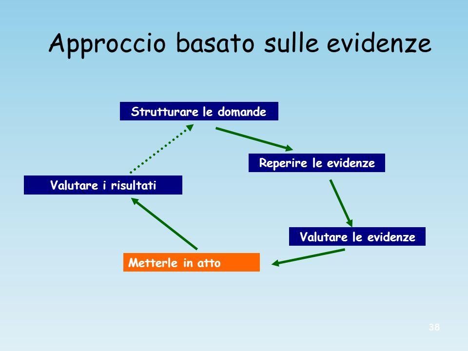 38 Strutturare le domande Approccio basato sulle evidenze Valutare le evidenze Reperire le evidenze Metterle in atto Valutare i risultati
