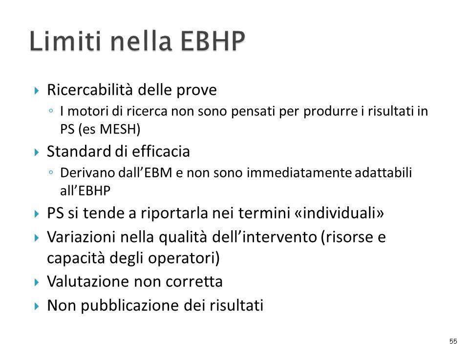Ricercabilità delle prove I motori di ricerca non sono pensati per produrre i risultati in PS (es MESH) Standard di efficacia Derivano dallEBM e non s