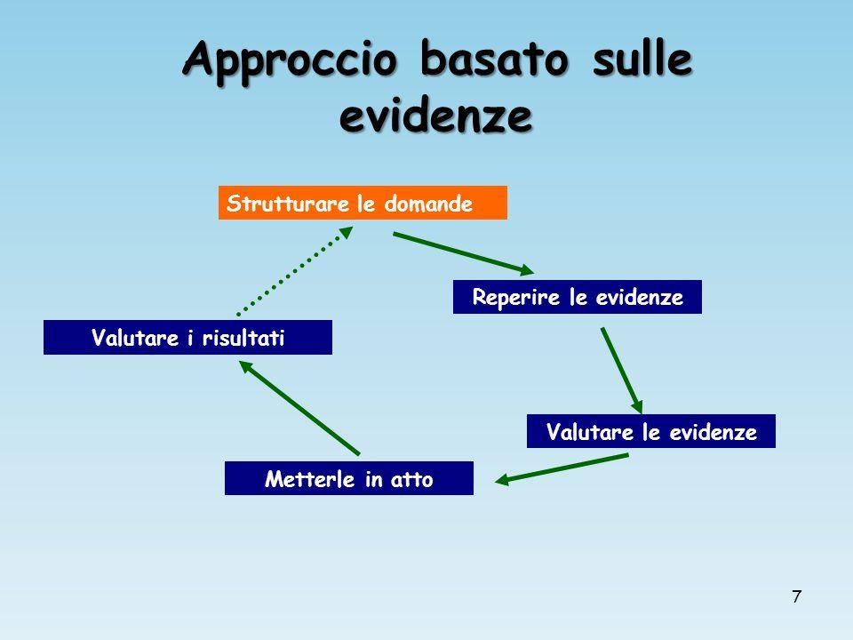 7 Strutturare le domande Approccio basato sulle evidenze Valutare le evidenze Reperire le evidenze Metterle in atto Valutare i risultati