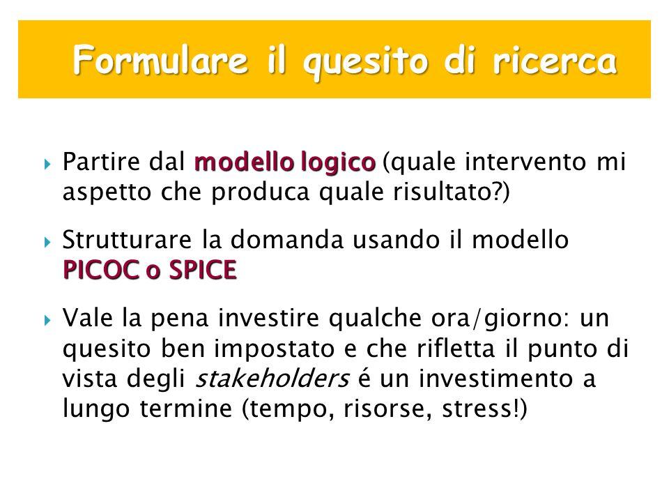 Formulare il quesito di ricerca modello logico Partire dal modello logico (quale intervento mi aspetto che produca quale risultato?) PICOC o SPICE Str