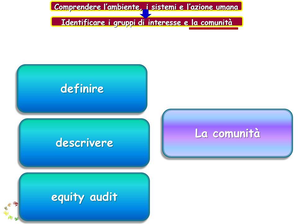 Comprendere lambiente, i sistemi e lazione umana Identificare i gruppi di interesse e la comunità definiredefinire descriveredescrivere equity audit L