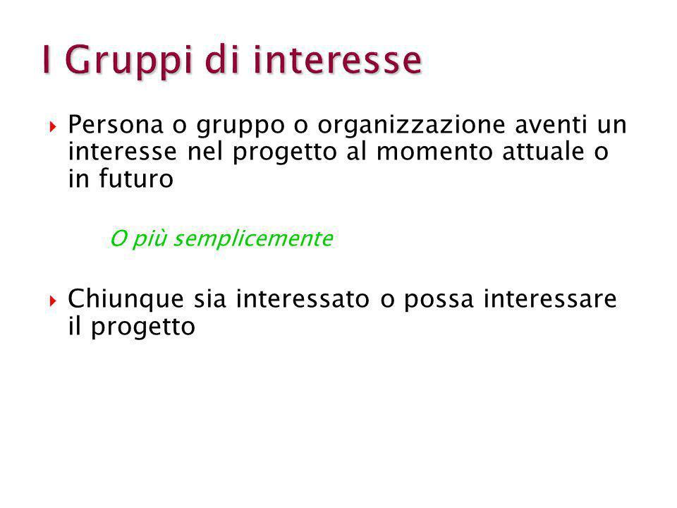 Persona o gruppo o organizzazione aventi un interesse nel progetto al momento attuale o in futuro O più semplicemente Chiunque sia interessato o possa