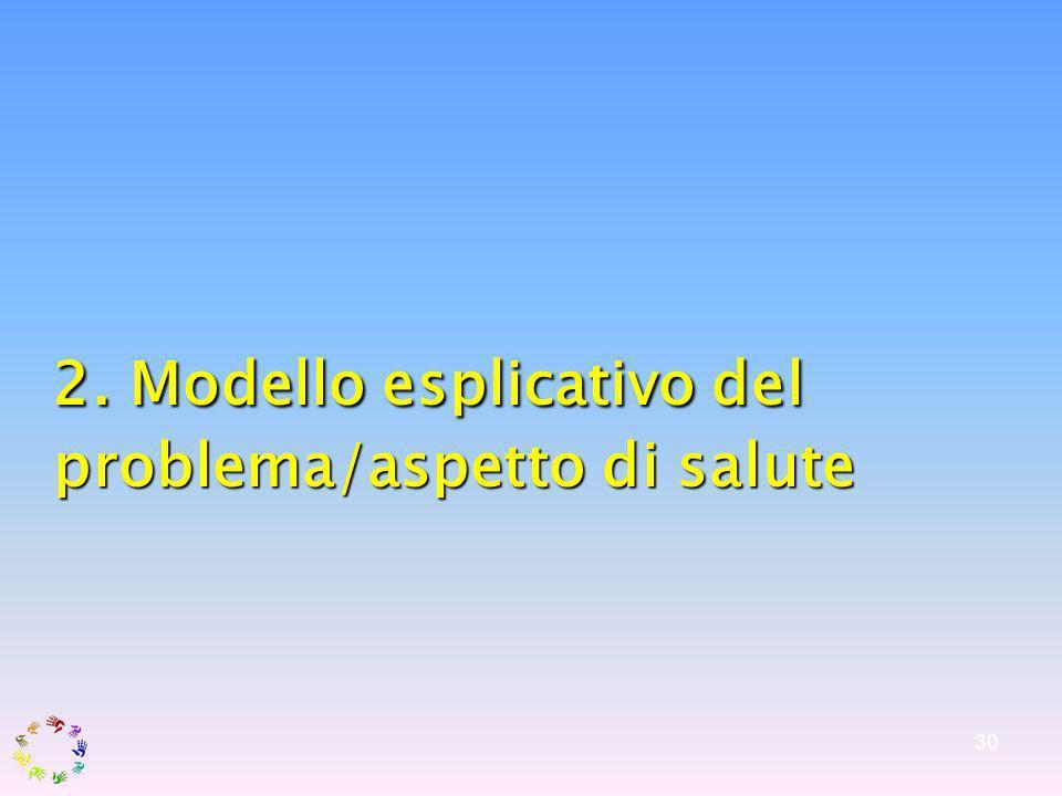 30 2. Modello esplicativo del problema/aspetto di salute 2. Modello esplicativo del problema/aspetto di salute