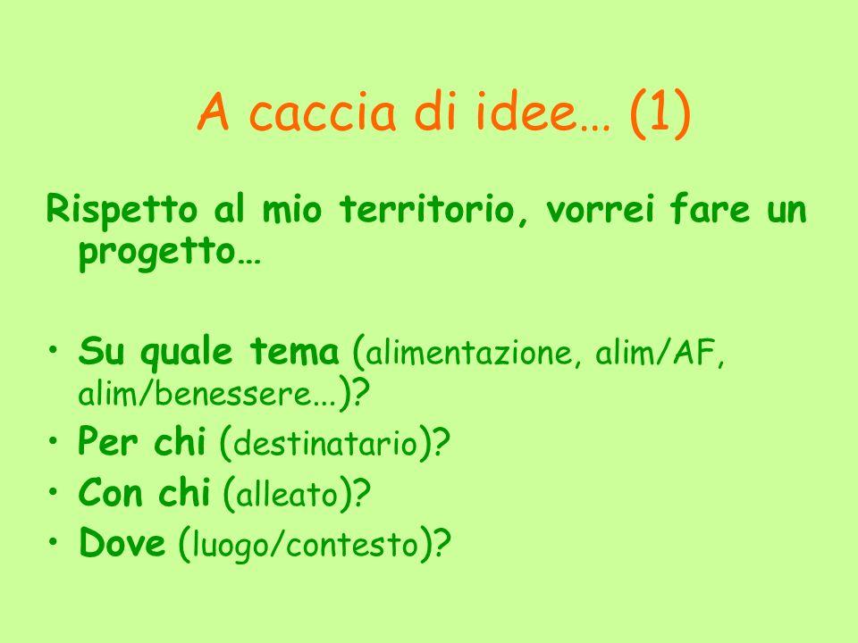A caccia di idee… (1) Rispetto al mio territorio, vorrei fare un progetto… Su quale tema ( alimentazione, alim/AF, alim/benessere …)? Per chi ( destin