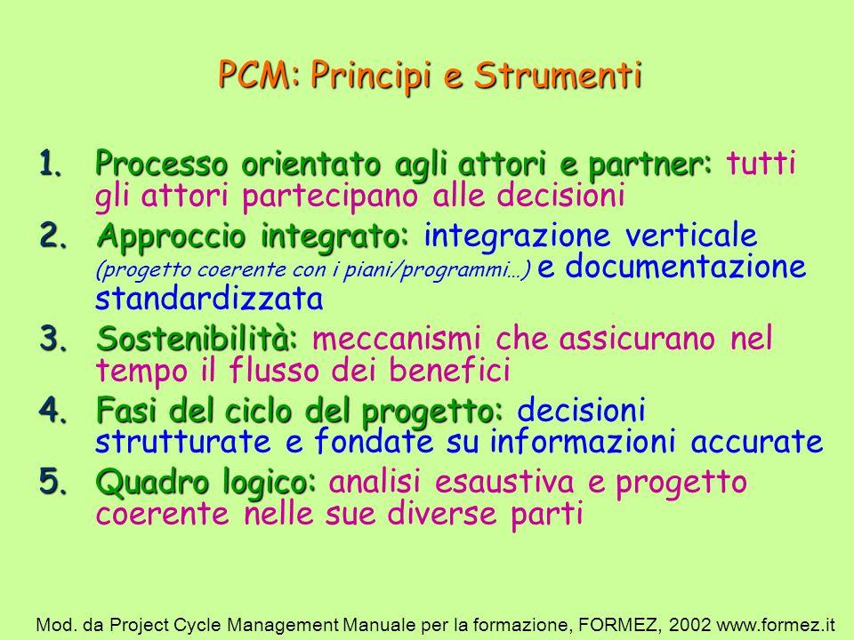 PCM: Principi e Strumenti 1.Processo orientato agli attori e partner: 1.Processo orientato agli attori e partner: tutti gli attori partecipano alle decisioni 2.Approccio integrato: 2.Approccio integrato: integrazione verticale (progetto coerente con i piani/programmi…) e documentazione standardizzata 3.Sostenibilità: 3.Sostenibilità: meccanismi che assicurano nel tempo il flusso dei benefici 4.Fasi del ciclo del progetto: 4.Fasi del ciclo del progetto: decisioni strutturate e fondate su informazioni accurate 5.Quadro logico: 5.Quadro logico: analisi esaustiva e progetto coerente nelle sue diverse parti Mod.