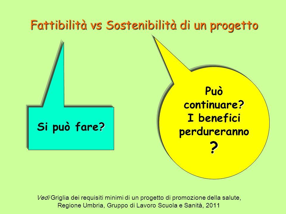 Fattibilità vs Sostenibilità di un progetto Vedi Griglia dei requisiti minimi di un progetto di promozione della salute, Regione Umbria, Gruppo di Lavoro Scuola e Sanità, 2011 .