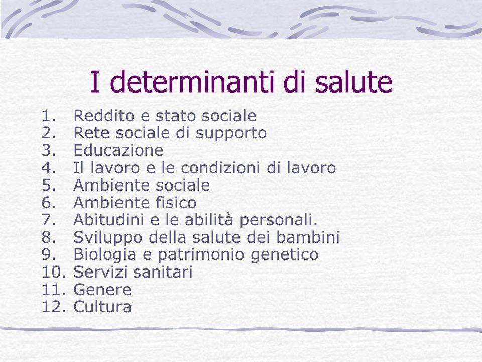 I determinanti di salute 1.Reddito e stato sociale 2.Rete sociale di supporto 3.Educazione 4.Il lavoro e le condizioni di lavoro 5.Ambiente sociale 6.Ambiente fisico 7.Abitudini e le abilità personali.