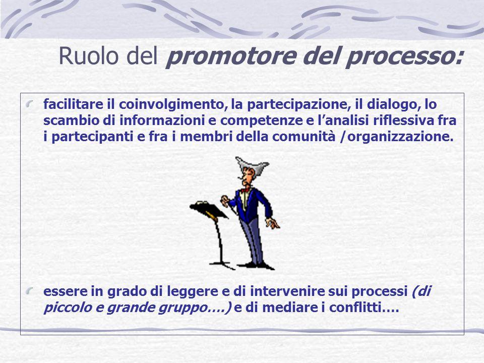 Ruolo del promotore del processo: facilitare il coinvolgimento, la partecipazione, il dialogo, lo scambio di informazioni e competenze e lanalisi rifl