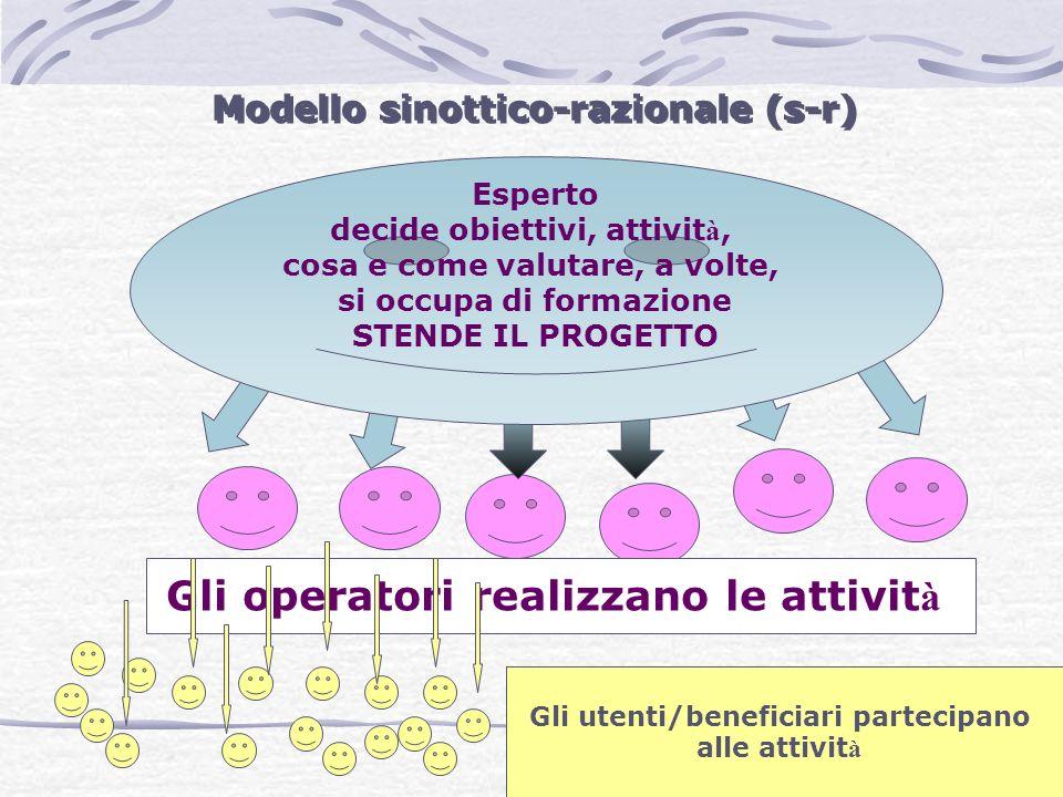 Modello sinottico-razionale (s-r) Gli operatori realizzano le attivit à Gli utenti/beneficiari partecipano alle attivit à o possono decidere se partec