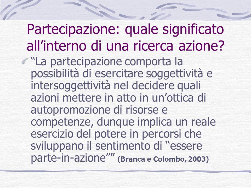 Partecipazione: quale significato allinterno di una ricerca azione? La partecipazione comporta la possibilità di esercitare soggettività e intersogget